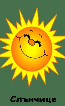 Група Слънчице на детска градина 25 Изворче в град Банкя