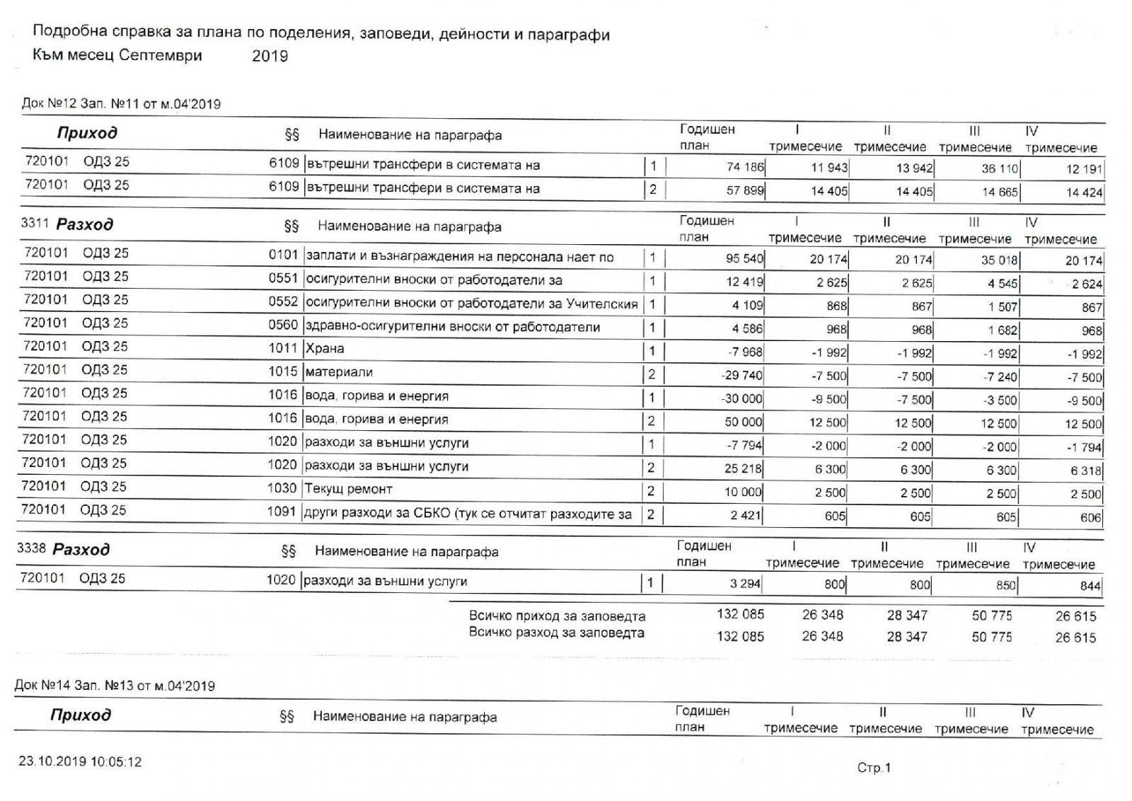 Бюджет всичко 2019 г-стр 6